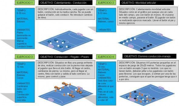 Calentamiento tecnica de futbol